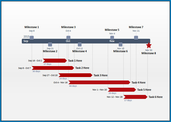 Sample of Project Timeline Template Word