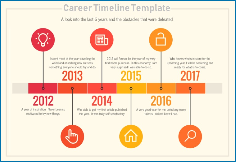 Sample of Timeline Template For Word
