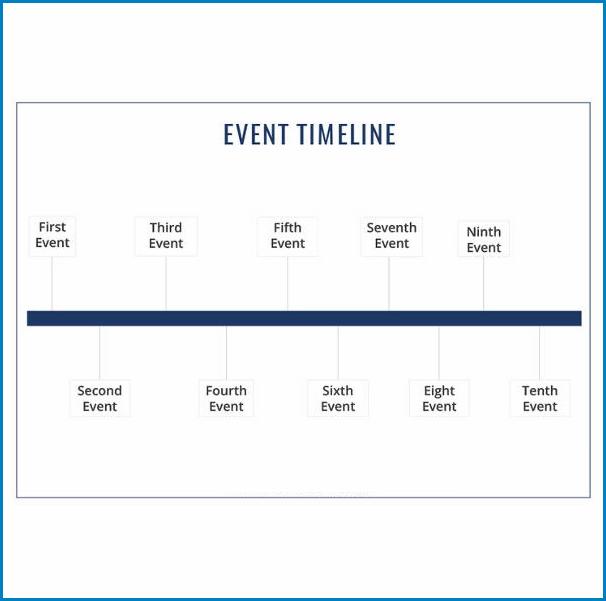 Sample of Timeline Template Word