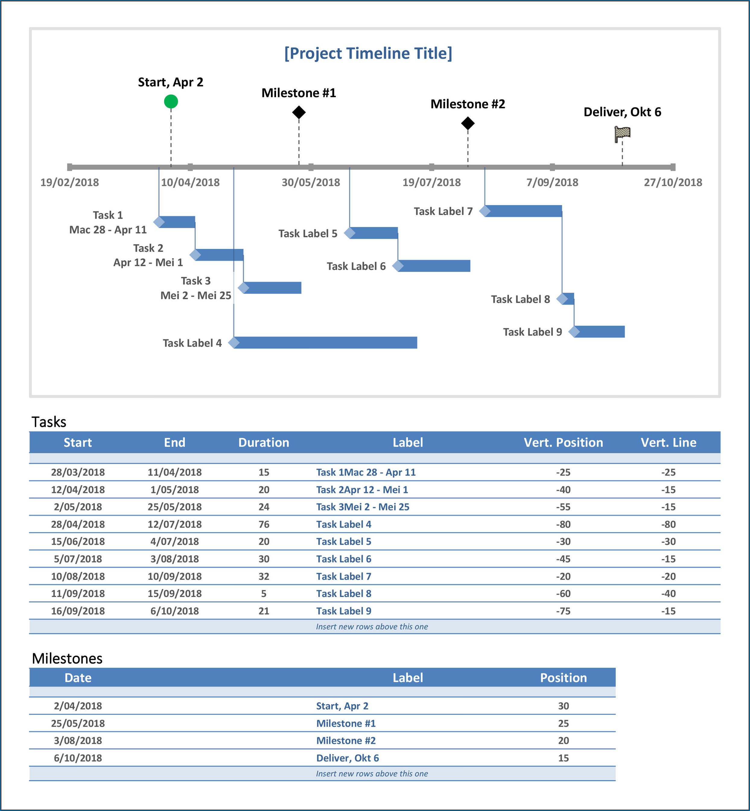 Simple Project Timeline Template Sample