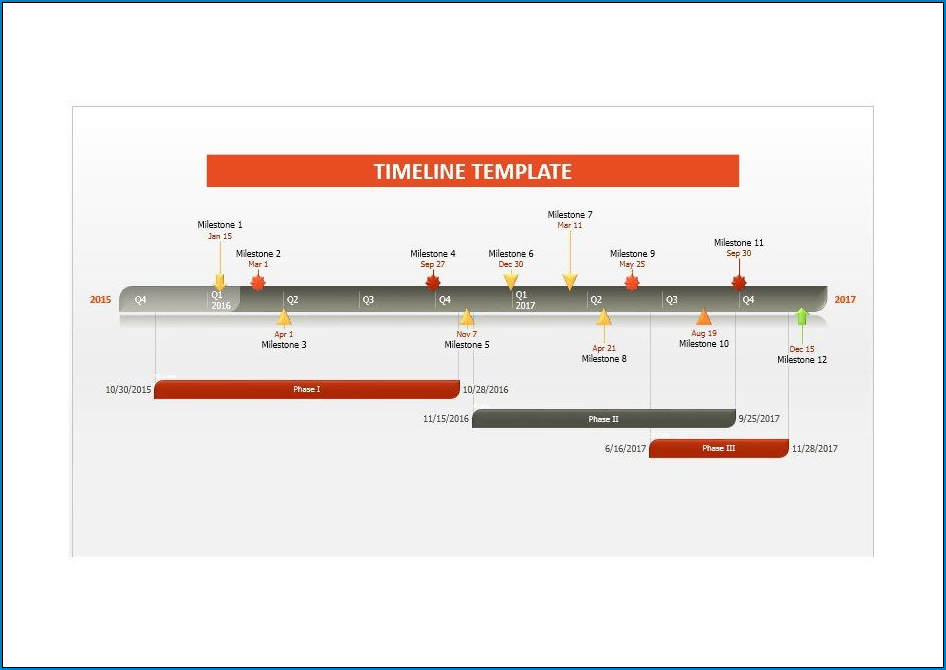 Timeline Template Excel Example