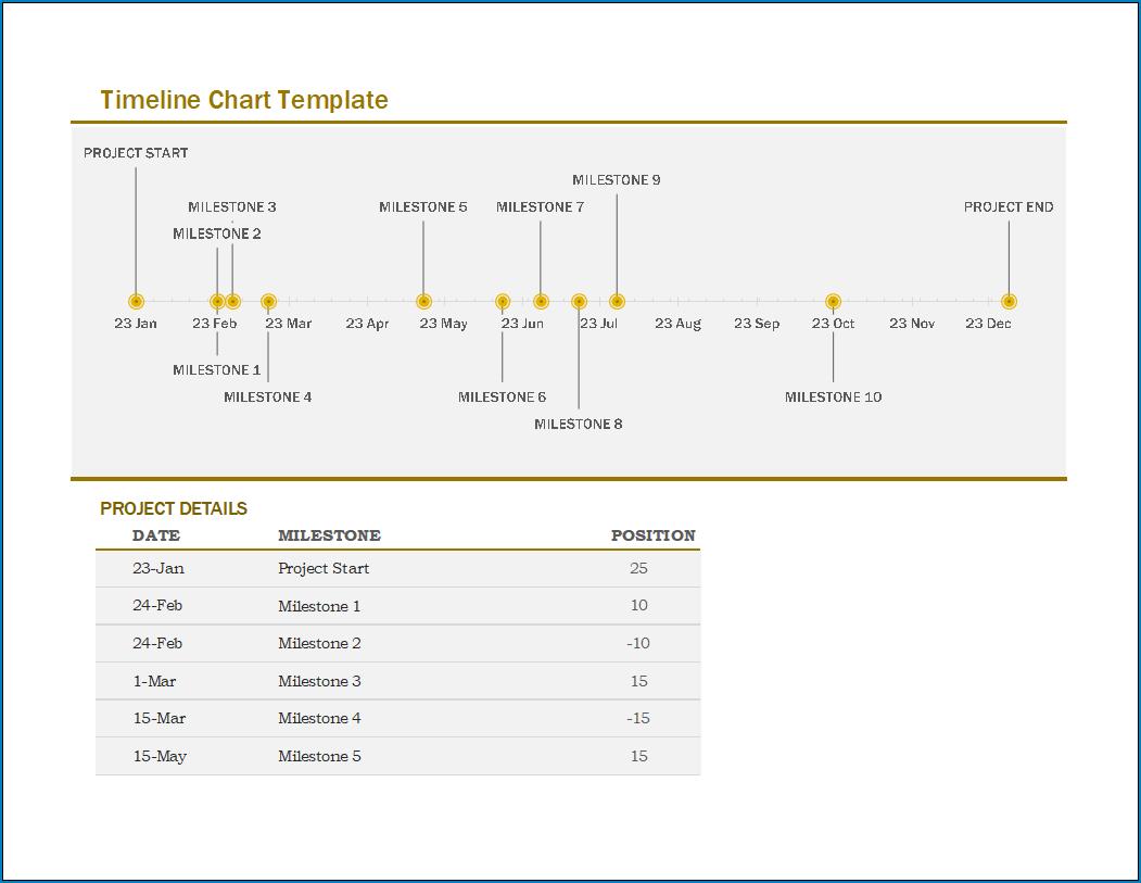 Free Printable Timeline Template Excel