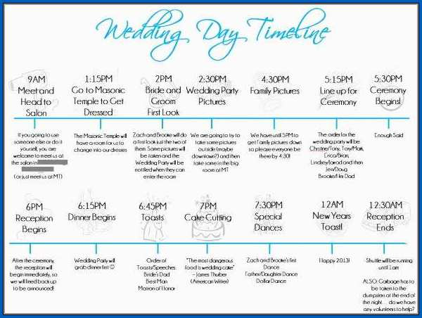 Free Editable Wedding Day Timeline Template Templateral